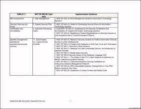 physical security risk assessment template template