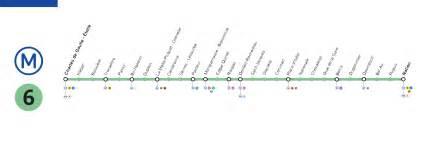 plan ligne 6 du m 233 tro parisien en commun