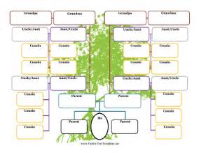 Family Tree With Cousins Template by Family Tree Aunts And Uncles Template