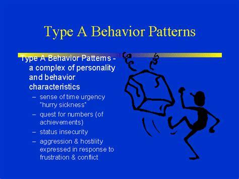 pattern behavior definition type a behavior patterns