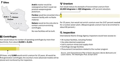 outline of iran nuclear deal sounds different from each the traitorous terrorist treaty pronk pops