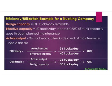 design capacity definition production planning control