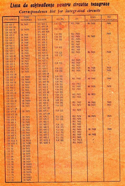 circuite integrate echivalente circuite integrate echivalente 28 images constructie osciloscop cu tub b7s2 rft crt pagină 3