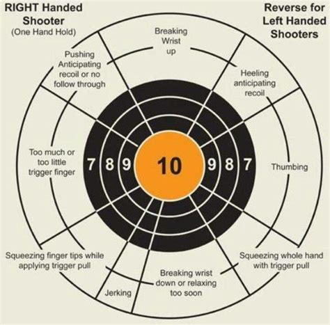 best printable shooting targets 92 best weapons printable targets images on pinterest