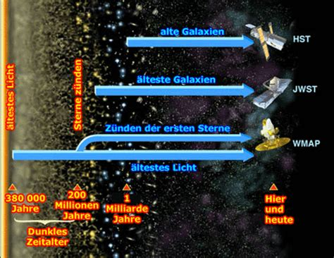 histora de enfriamiento parte 2 ventanas al universo una ventana abierta la historia del universo 3 170 parte