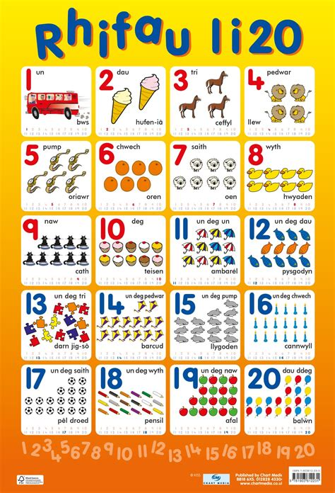 printable number posters 1 20 printable number chart 1 20 100 images numbers 1 20