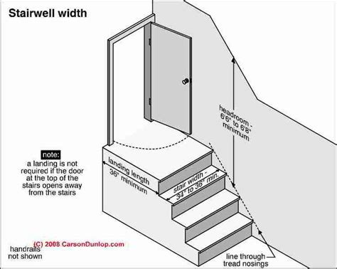 door swing into stair landing stairs open riser closed treads landings guide to stair