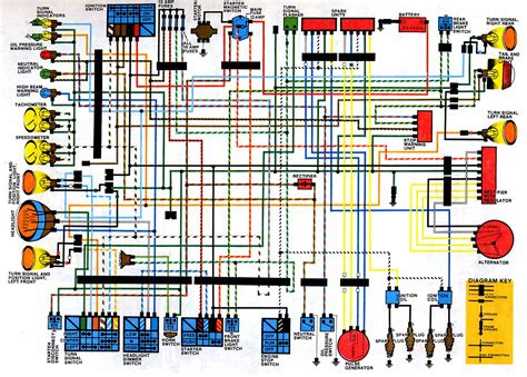 cb650 wiring diagram wiring diagrams