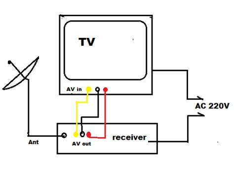 Reciever Parabola Multimedia cara setting receiver parabola digital masputz