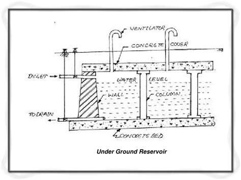 water tank section water distribution system