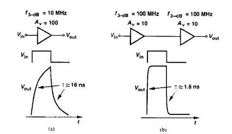cmos integrated circuits razavi help in razavi quot analog cmos integrated circuits quot