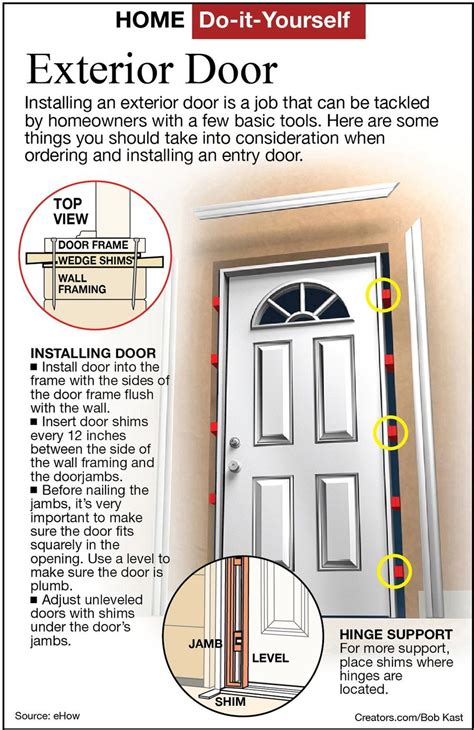 install new front door how to put a new front door in the jamb www