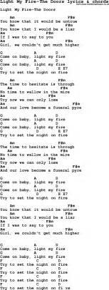 The Doors On Through Lyrics by Doors Chords Kryptonite By Three Doors Chords And