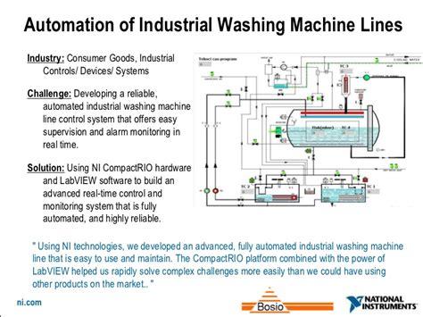 washing machine diagram pdf 27 wiring diagram images