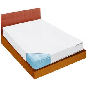 ideaworks bed bug blockade mattress cover size