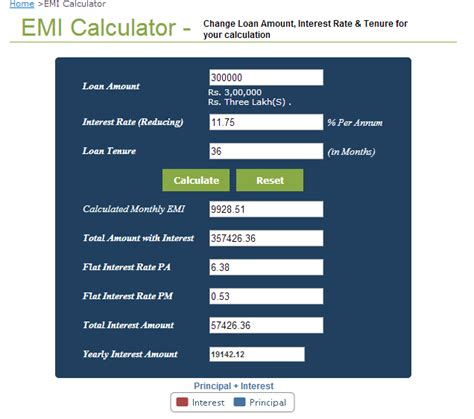 calculation of emi for housing loan picture suggestion for home loan emi calculator