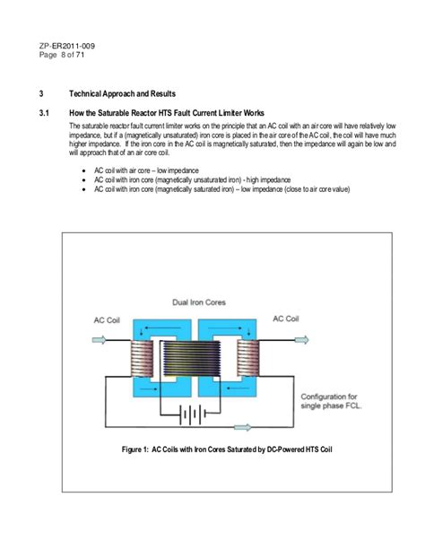 saturable reactor design design test and demonstration of saturable reactor high temperature