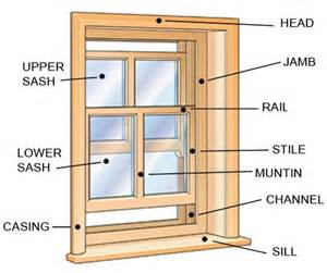 window framing diagram how to fill gap between plaster wall and window frame