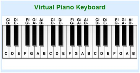 play piano on computer keyboard free 9 websites to play piano online for free