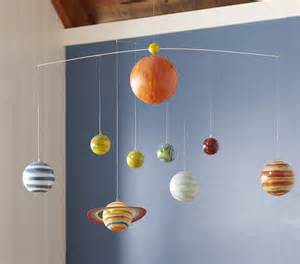 solar system theme room submited images