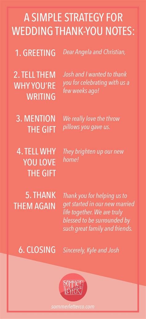 how to write thank you notes for wedding gifts gift card a simple strategy for writing wedding thank you notes