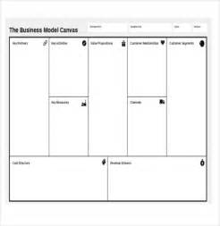 Canvas Template by Business Model Canvas Template 20 Free Word Excel Pdf