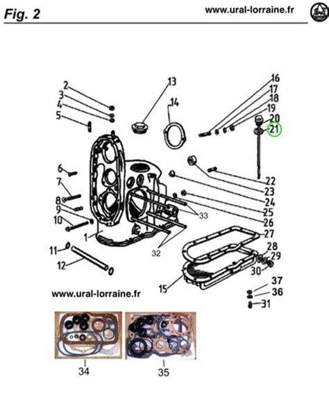 ural engine diagram wiring diagrams
