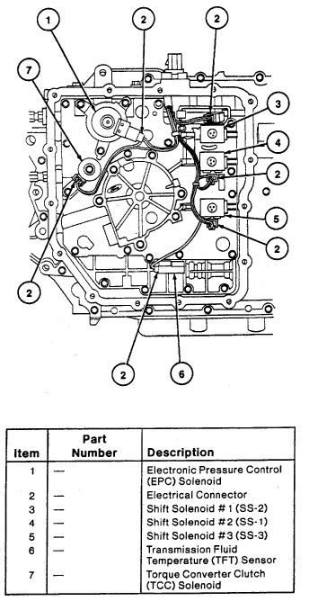transmission control 2010 ford e150 user handbook 2000 ford ranger transmission shift solenoid location 2000 free engine image for user manual