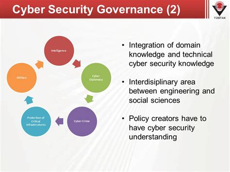 national cyber security governance emerging cyber