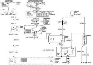 silverado wiring schematic 1990 chevy radio diagram