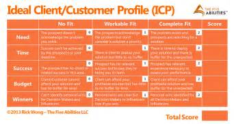 sales customer profile template how to disrupt your sales funnel for better results
