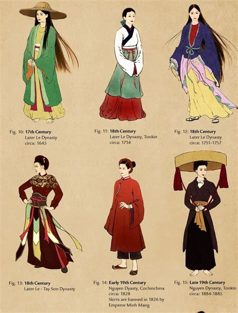 chinese traditional fashion timeline a brief history of the ao dai somo tunique asie