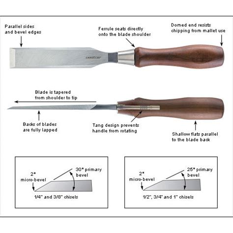 veritas bench chisels 17 best images about woodworking hand tools on pinterest