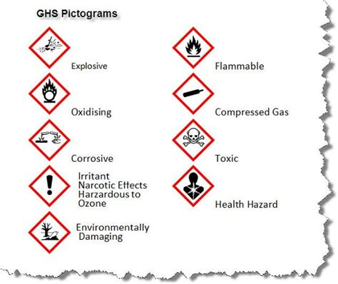 printable ghs labels ghs bs5609 labeling regulations