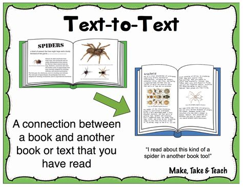 picture book texts activating background knowledge a step to improving