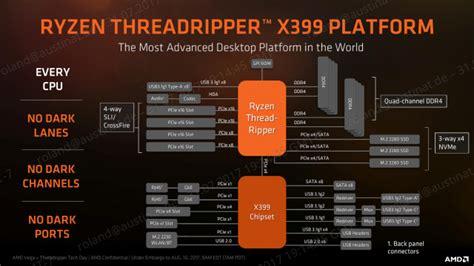 amd ryzen threadripper max 7 pci express 3 0 ger 228 te f 252 r