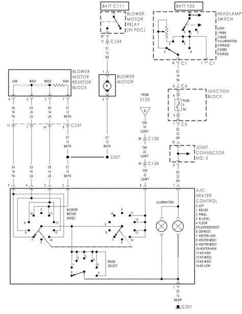 2000 dodge ram 2500 blower motor wiring diagram 2004 dodge