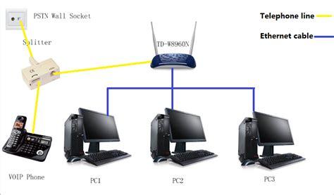 Tp 001 Set Jangkar how to set td w8960n td w8950nd qos for rtsp tp link