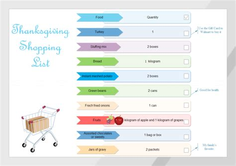 All About Shopping List Shopping Templates Free In Php