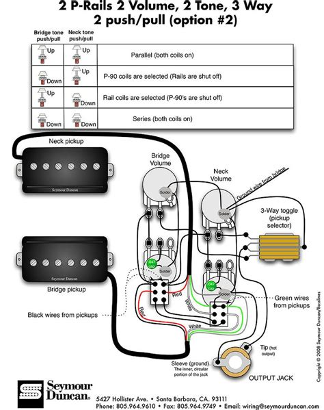 wiring diagrams seymour duncan http www