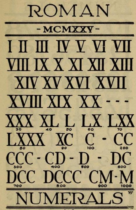 tattoo roman alphabet roman numerals with their translations hand lettered
