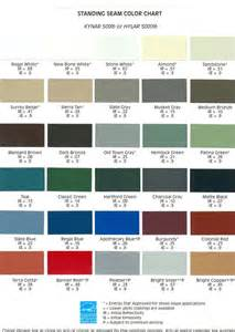 standing seam metal roof colors standing seam metal roof light or green most