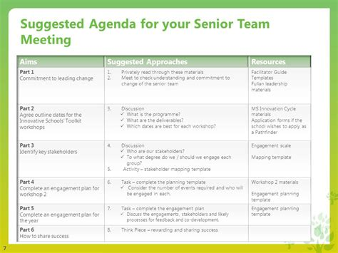 school team meeting agenda template fantastic stakeholder engagement plan template pictures