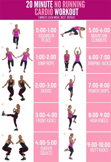 step  step guide  fabulous abs fitness lord