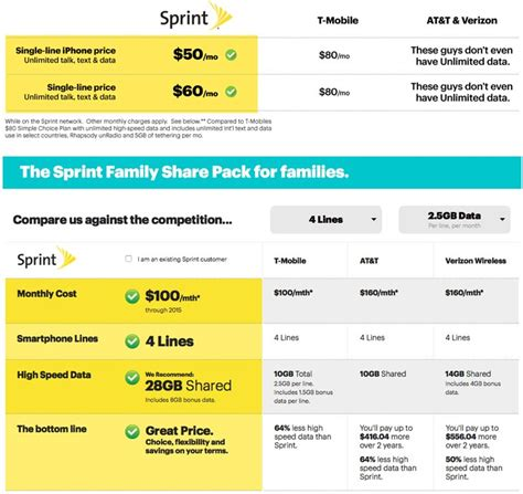 sprint home phone plans sprint store is down not working during maintenance