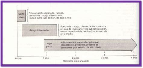 unidad 5 plan maestro de produccion unidad 5 plan maestro de producci 243 n 5 9