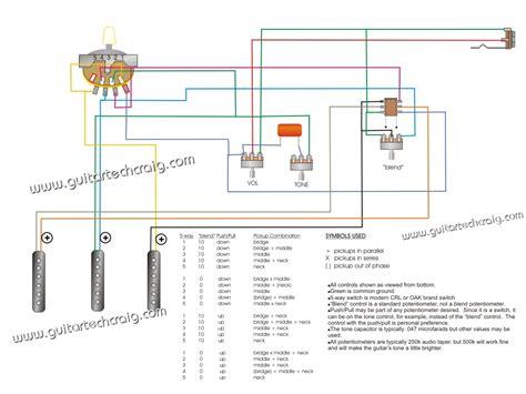strat blender pot wiring diagrams strat free engine