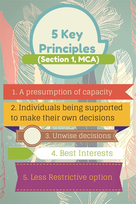 Mental Capacity Act Section 5 by Mental Capacity Act 2005 Social Worker Cpd
