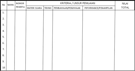 format penilaian bisnis plan contoh proposal kriteria penilaian festival