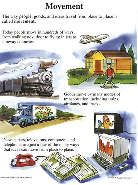 5 themes of geography bulletin board poster set five themes geography gr 4 9 mc p073